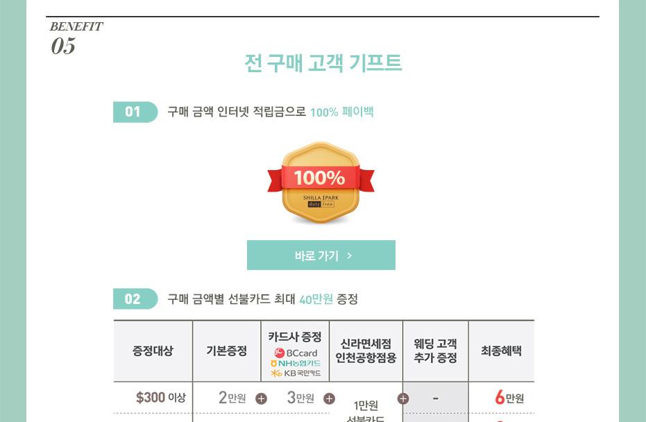 Benefit 05 전 구매 고객 기프트